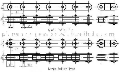 C212_Double_Pitch_Conveyor_Roller_Chain