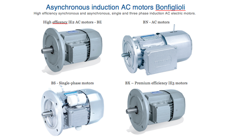bonfiglioli_electric_ac_motors